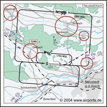 Anflugblatt EDQN (Flugplatz Neustadt an der Aisch)
